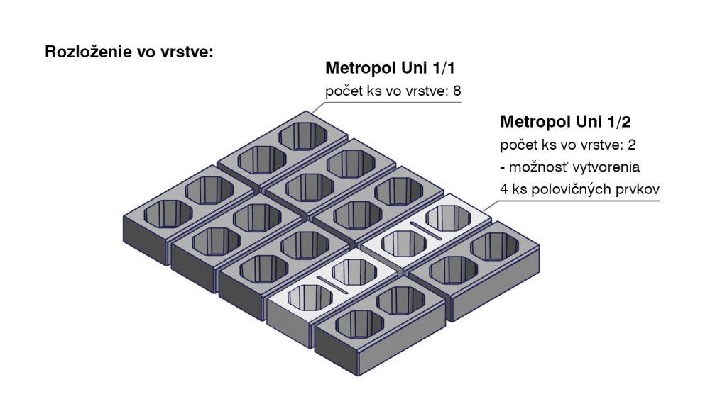 Plotový systém METROPOL Uni
